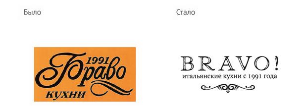 Логотип Браво